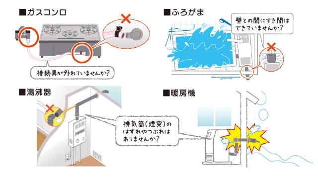 臭い 地震 ガス